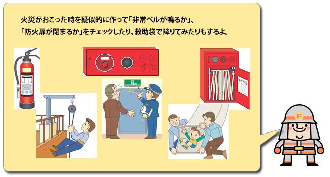 火災がおこった時を疑似的に作って「非常ベルが鳴るか」、「防火扉が閉まるか」をチェックしたり、救助袋で降りてみたりもするよ。