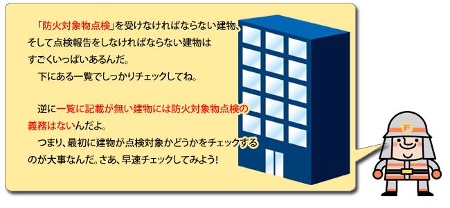 「防火対象物点検」を受けなければならない建物、そして点検報告をしなければならない建物はすごくいっぱいあるんだ。下にある一覧でしっかりチェックしてね。逆に一覧に記載が無い建物には防火対象物点検の義務はないんだよ。つまり、最初に建物が点検対象かどうかをチェックする のが大事なんだ。さあ、早速チェックしてみよう!
